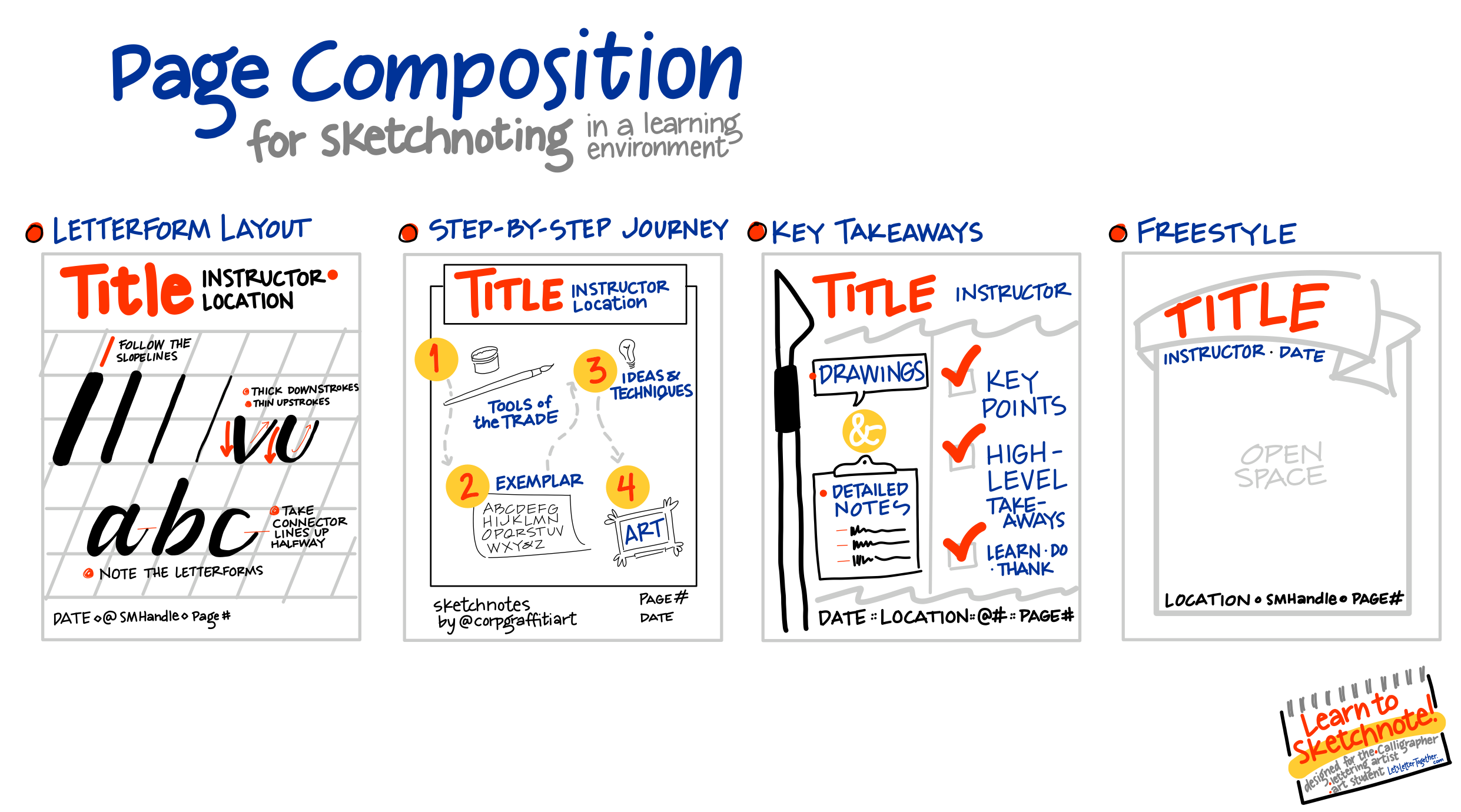 Learn to Sketchnote!
